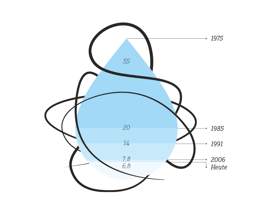uber-uns-nachhaltigkeit-Wasserverbrauch-schulthess